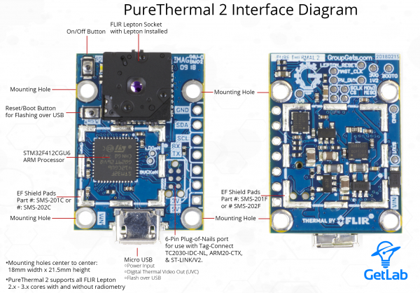 PT2_Description_Diagram Raspberry Pi Camera Board Schematic on robot draft, touch screen j1, arpi600 for, motor shield, l293d, rgb led, camera module housing, autodesk eagle, 0w ram, touch screen display,