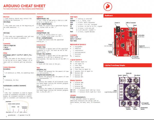 Arduino Cheatsheet