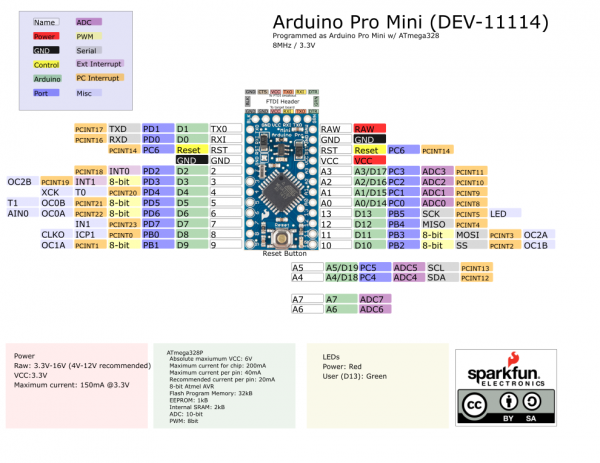Using the Arduino Pro Mini 3.3V - learn.sparkfun.com on iphone schematic, robot schematic, wiring schematic, shields schematic, pcb schematic, ipad schematic, atmega328 schematic, servo schematic, msp430 schematic, wireless schematic, breadboard schematic, audio schematic, atmega32u4 schematic, apple schematic,