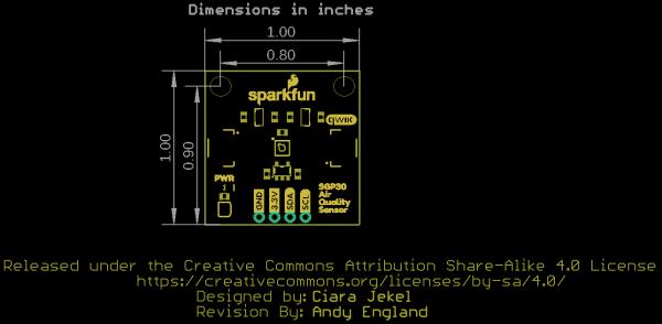 Board Dimensions