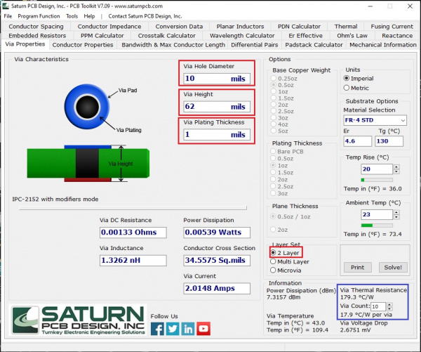 Photo of PCB Toolkit from Saturn PCB Design Inc