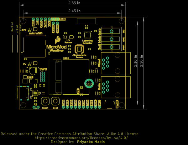 MicroMod Weather Carrier Board Dimensions