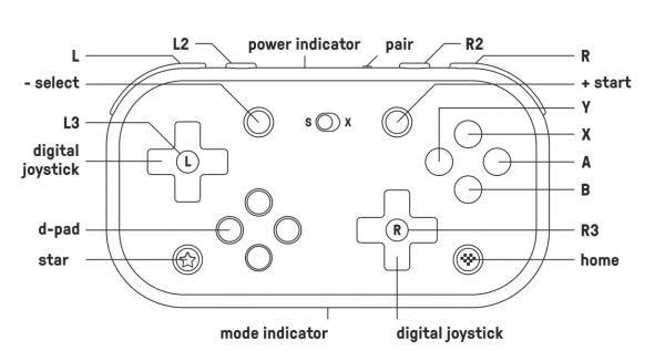 Diagram of 8bitdo Lite buttons