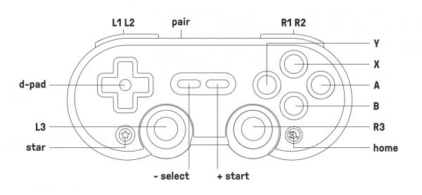 SN30 Pro Diagram