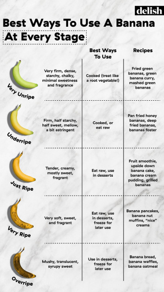 banana cheatsheet