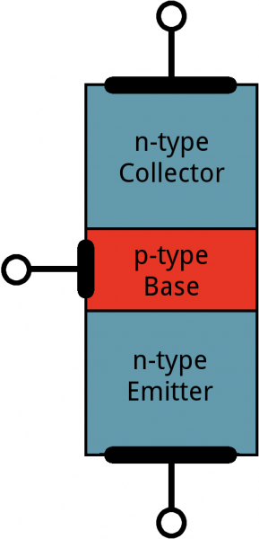 Simplified NPN construction