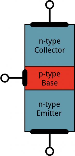 Simplified NPN construction