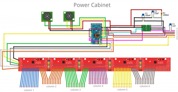 power cabinet schem
