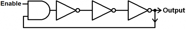 ring oscillator with enable