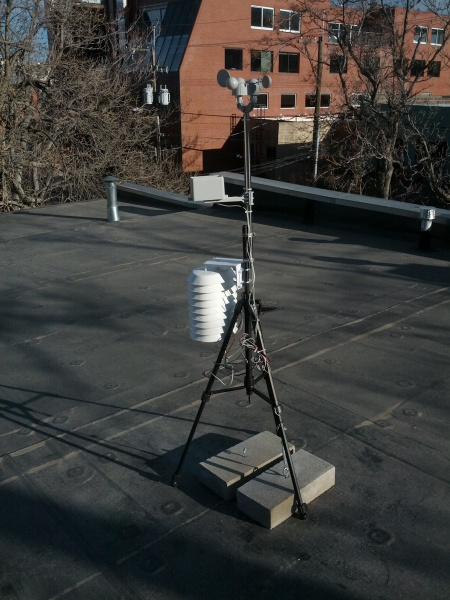Full weather station setup