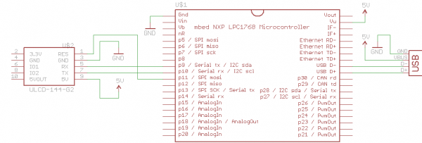 mbed USB Host schematic