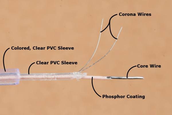 Closeup of Standard EL Wire