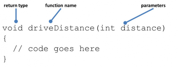 Arduino function
