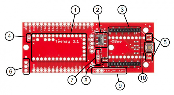 Teensy Xbee Adapter Numbered