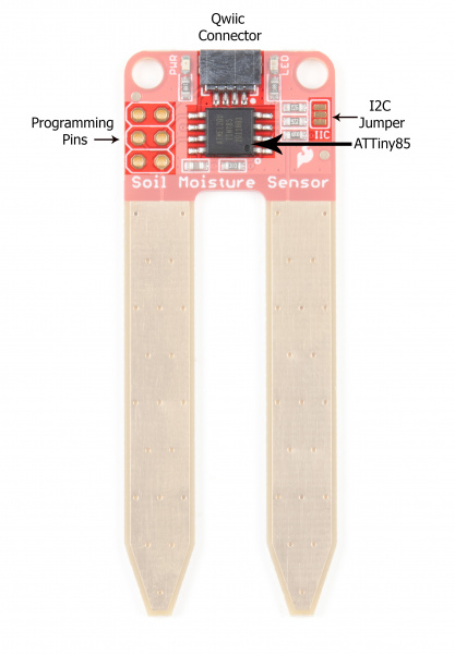 Qwiic Soil Moisture sensor with parts labelled