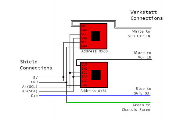 DAC Block Diagram