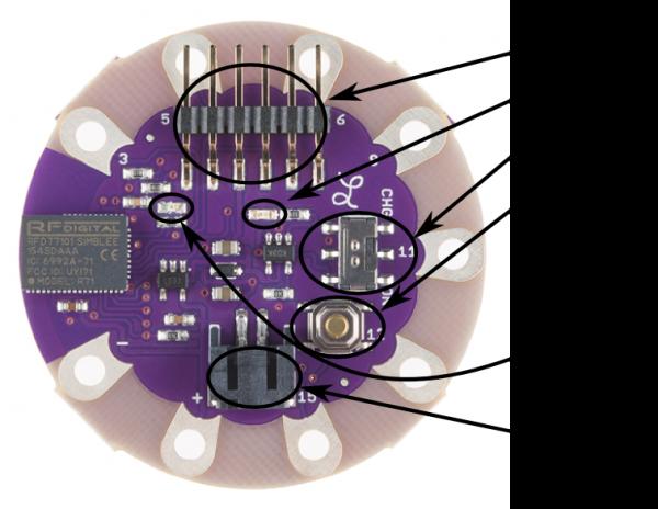 Labeled hardware diagram