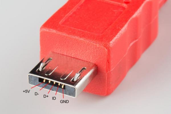 USB AB pinout