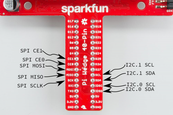 Raspberry Pi Serial Bus Pins broken out on the SparkFun Pi Wedge