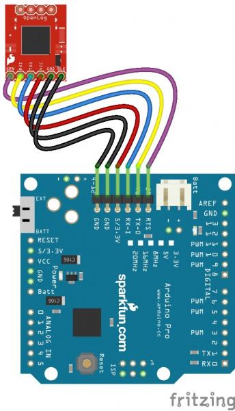 OpenLog to Arduino Pro