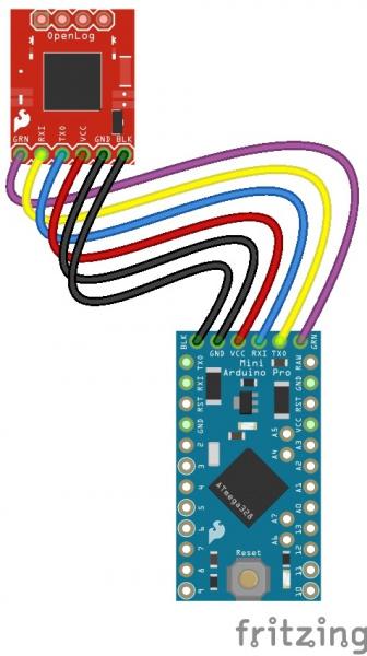 OpenLlog to Arduino Pro Mini