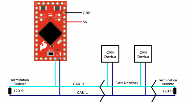 AST-CAN485 Attached to CAN Network
