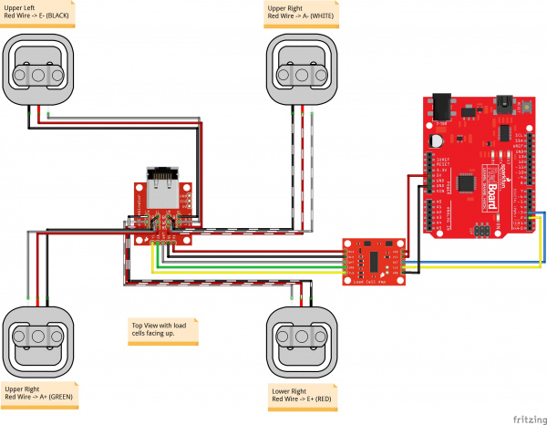 Singe Strain Load Sensors Connected in Wheatstone Bridge Configuration using Combinator, HX711, and RedBoard