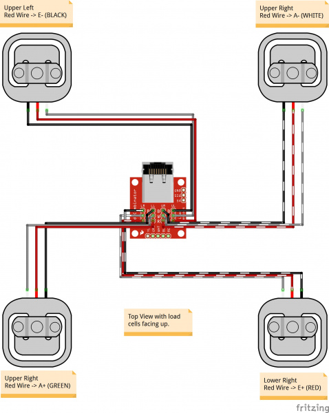 Singe Strain Load Sensors Connected in Wheatstone Bridge Configuration using Combinator