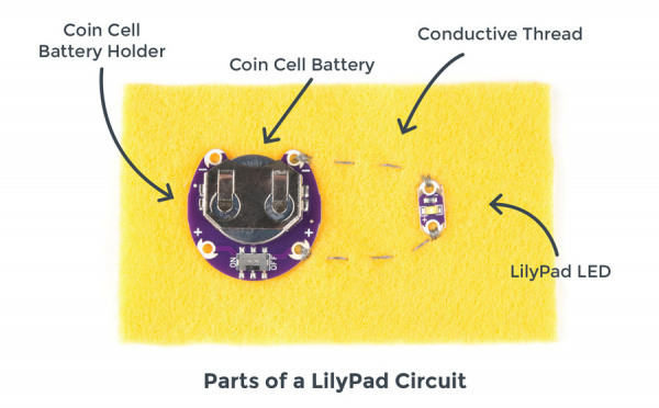 Parts of a LilyPad Circuit