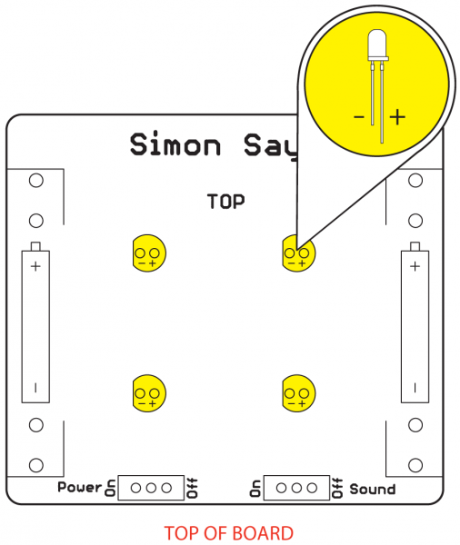 LED Position