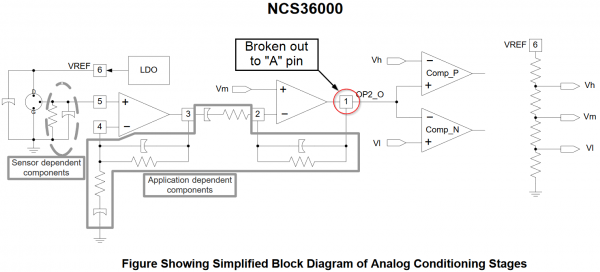 "Block diagram location of ""A"" pin breakout"