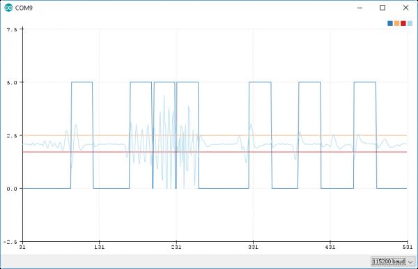 Serial plotter example