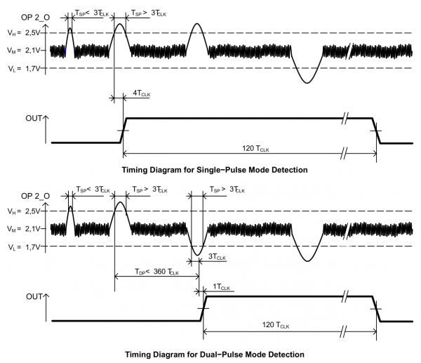 Single vs. dual pulse mode detection