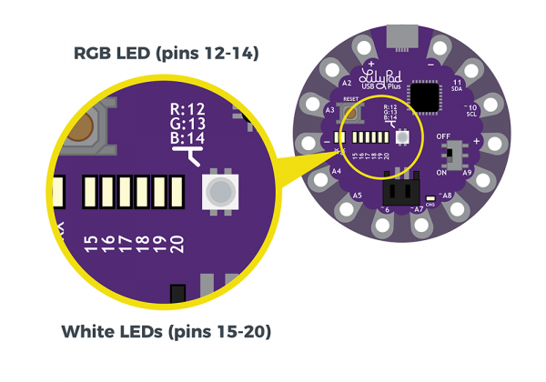 Additional SMD LEDs