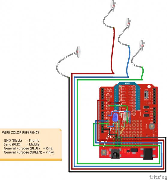Circuit Diagram Transmitting XBee