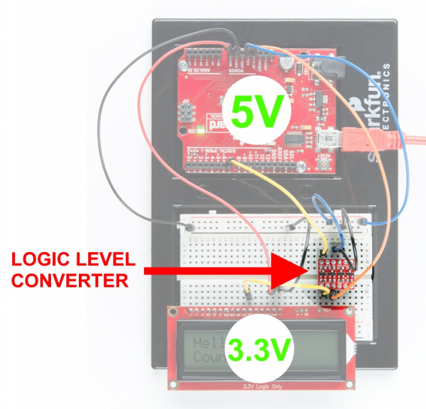 Logic level converter between the 5V RedBoard and the 3.3V LCD Screen
