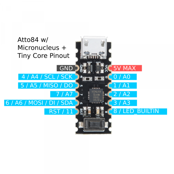 A diagram showing the pinout of the Atto84. Looking at the board from the top down, with the micro USB port in the 12 o'clock position, the pin assignments are as follows: From top to bottom on the right-hand side: VCC, which is 5 volts maximum. Pin 0, which is also A0. Pin 1, which is also A1. Pin 2, which is also A2, Pin 3, which is also A3, Pin 8, which is also the built-in LED. On the left-hand side, from top to bottom the pins are as follows: GND. Pin 4, which is also A4, SCL and SCK. Pin 5, which is also A5, MISO and DO. Pin 7, which is also A7. Pin 6, which is also A6, MOSI, DI and SDA. Pin 11, which is the Reset Pin.