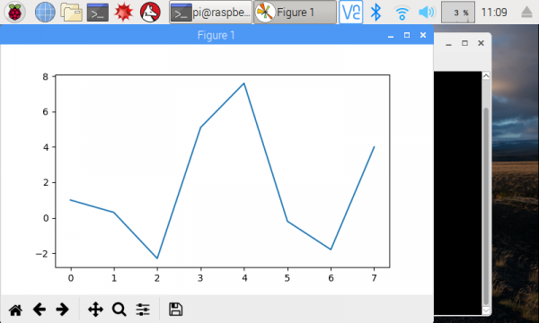 Getting started with matplotlib