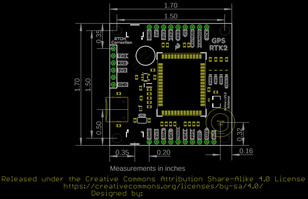 Board Dimensions for RTK2