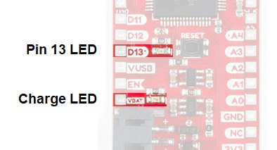 Annotated image of status LEDs