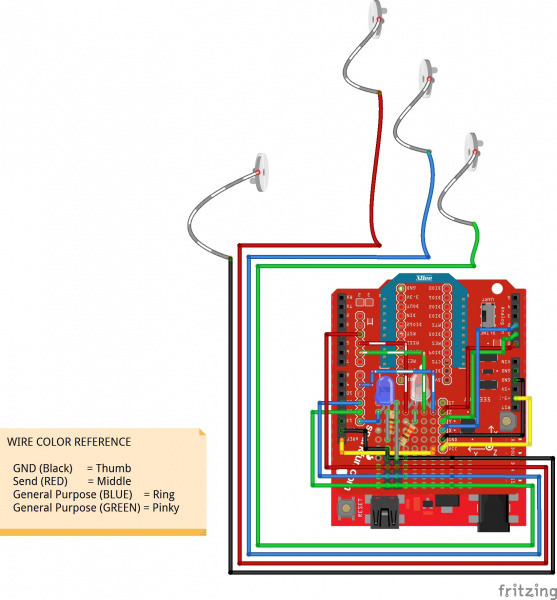 Wireless Gesture Controller Circuit Diagram