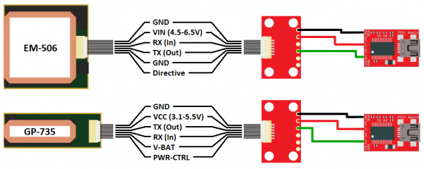 GPS module to FTDI connections