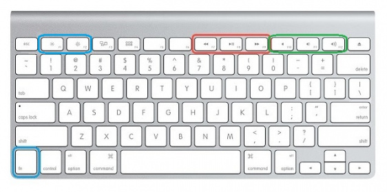 https://cdn.sparkfun.com/r/635-280/assets/learn_tutorials/8/8/3/MAC_keyboard2.jpg